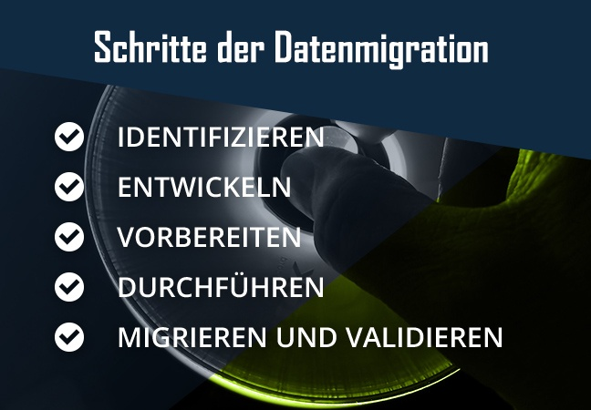 Datenmigration Praxis