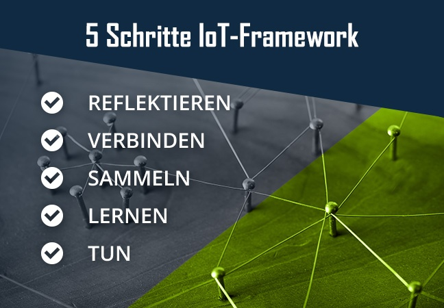 IoT Framework
