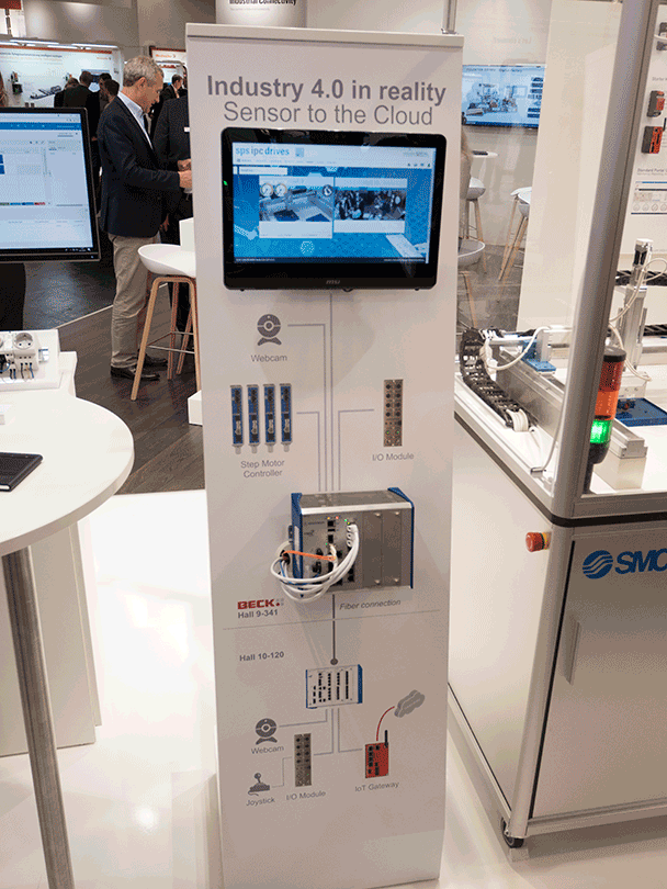 Interface Schnittstellen SPS IPC Drives 2017